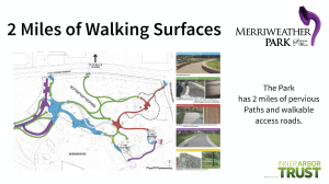 Two miles of walkable surfaces in the Inner Arbor plan
