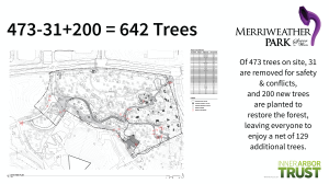 Map of trees to be removed and planted as part of the Inner Arbor plan